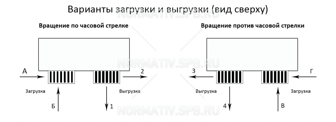 normativ.spb.ru-skhema- ...