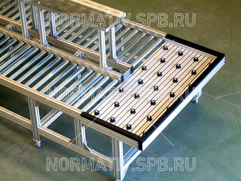 Рольганг. Анодированный алюминиевый профиль. Роликовый конвейер. Проектирование, моделирование, изготовление конвейерного оборудования. Автоматизированные конвейерные системы ООО Норматив