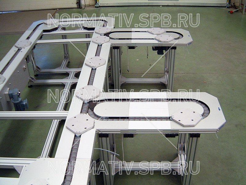 пример автоматизированные конвейеры